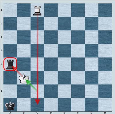 Position after 3.Kb3