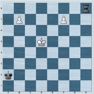 Position with rook vs separated pawns on f7, b7