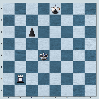 An example with Anchoring and Outflanking technique