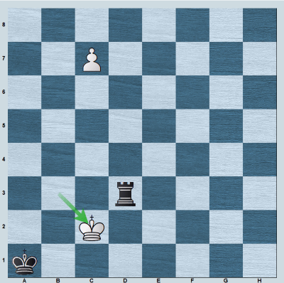 Position from a famous study where White played 1.Kc2!