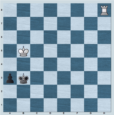 Position with rook vs a-pawn in 6th rank