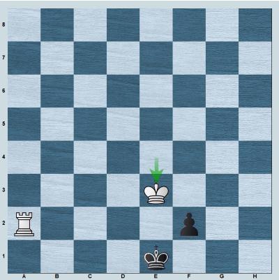 Position after 7.Ke3