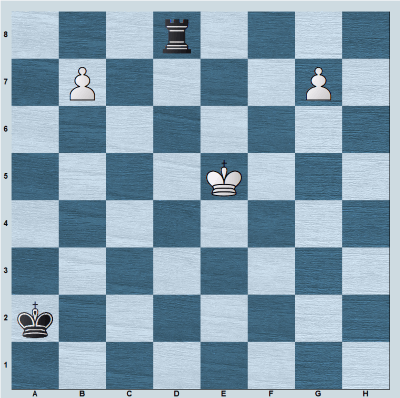 Position with rook vs separated pawns on b7, g7