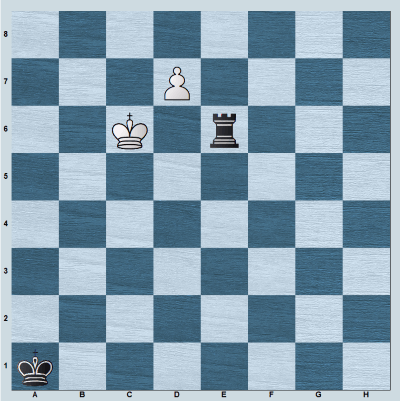 Rook vs pawn on 7th rank where the pawn queens.