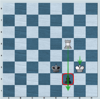 Position after 5.Kg3 stopping the f2-pawn