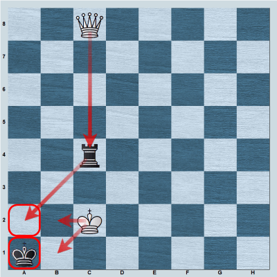 Position after 2...Rc4+ leads to stalemate