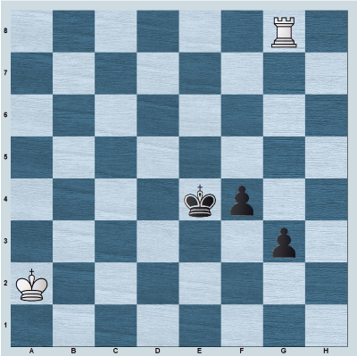 Rook vs connected Black pawns g3, f4