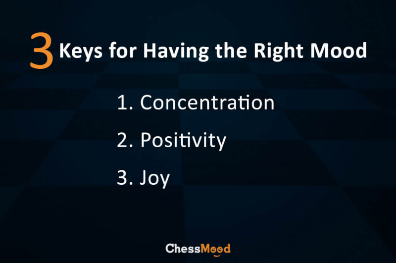A photo about what to do for having a right mood in order to make right tactical moves in chess