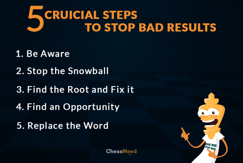 How to stop bad results: 5 steps
