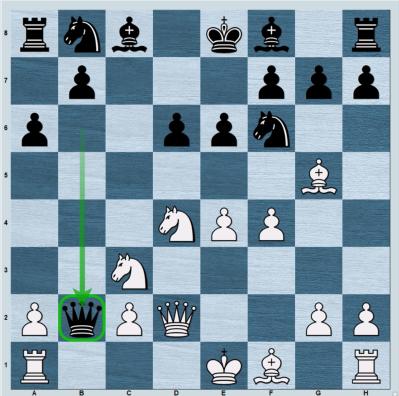 Sicilian, Najdorf, Qb2 variation