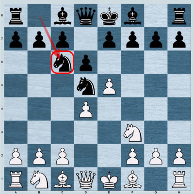 Nimzowitsch Defense – 1...Nc6