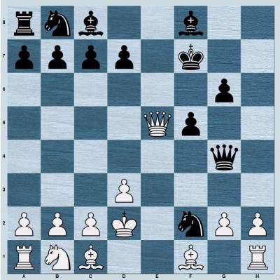 Latvian Gambit | The refutation