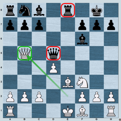 Advantage for White in the Elephant Gambit
