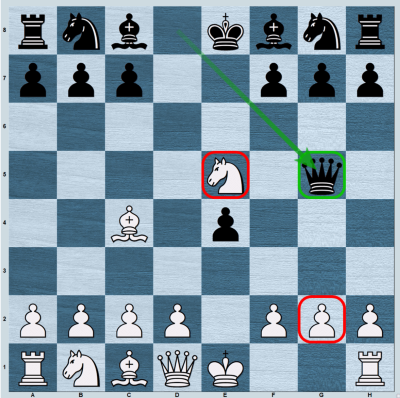 Black plays 4...Qg5