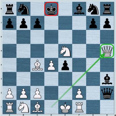 Crushing opening advantage for White