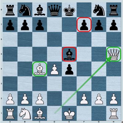 Targetting the weak f7-pawn - 2