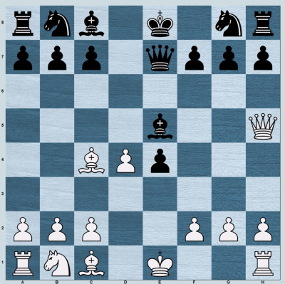Black defends with 6...Qe7