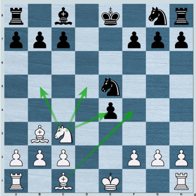 White's pleasant position in the gambit