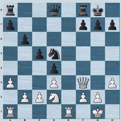 A middlegame position with Queen, 2 rooks and knight