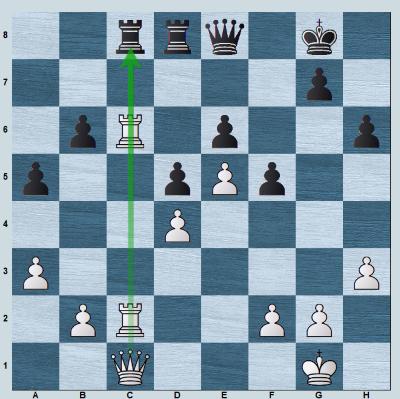 The classic Alekhine Gun - Tripling