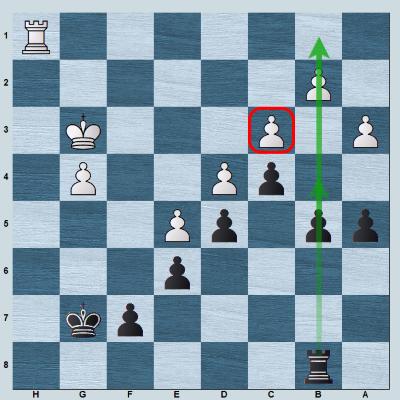 Black plays Rb8, ignoring the h-line
