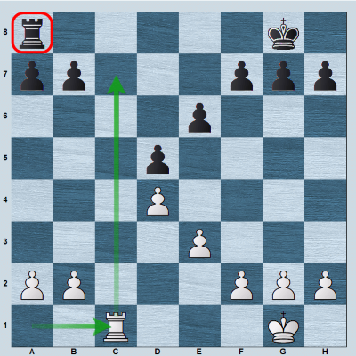 White rook on the open c-file in the symmetrical rook endgame