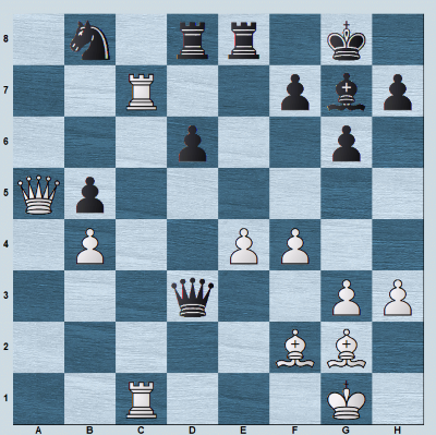 A middlegame position where White controls the c-line and 7th rank