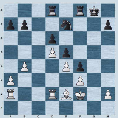 2 rook and bishop vs 2 rook and knight position