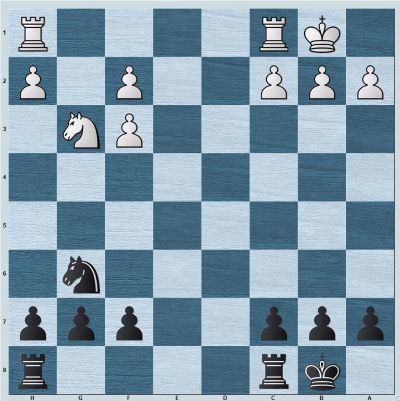 Position where Black has a superior pawn structure -